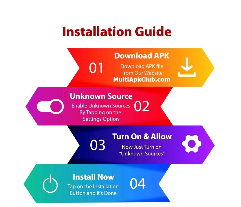 installation guide multiapkclub